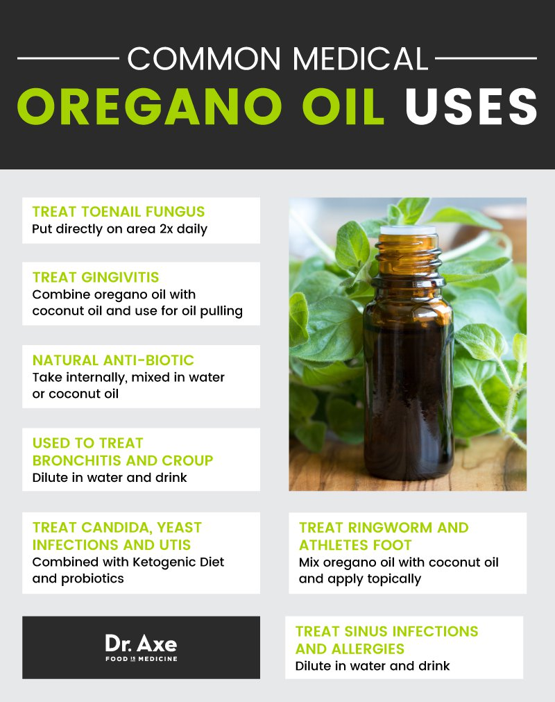 OreganoOil_GRAPHIC1